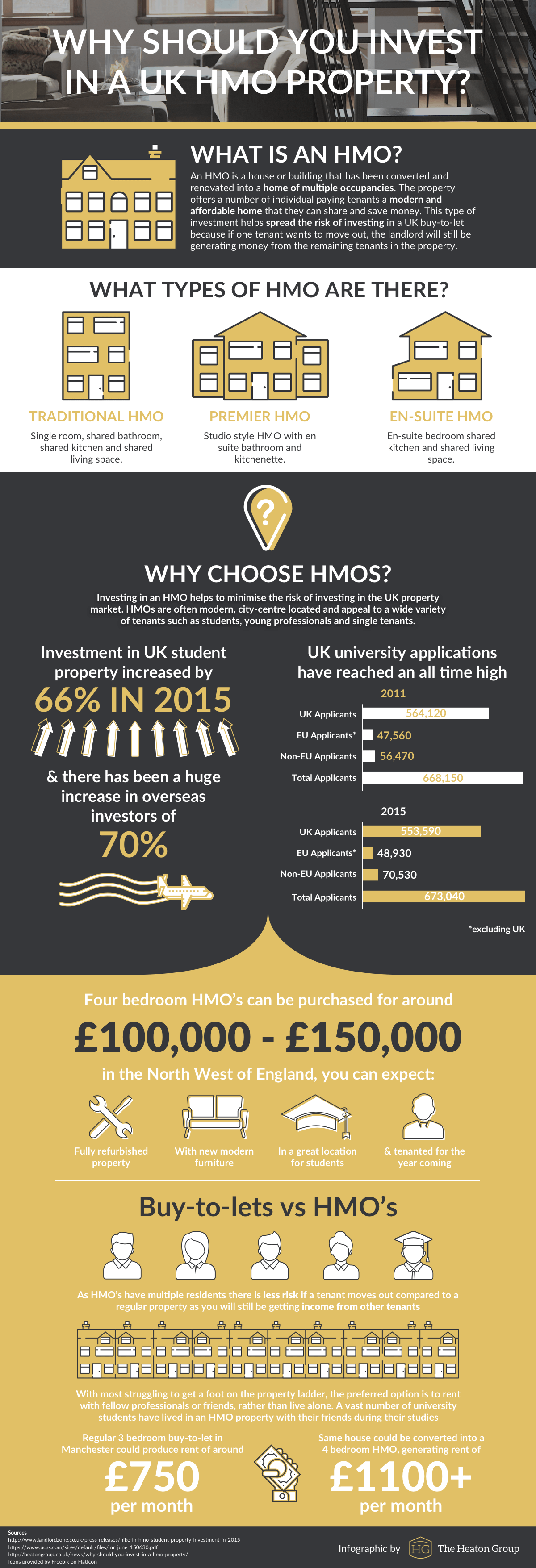 What is an HMO? - Infographic